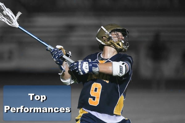 Click here to read more about today's top performances.