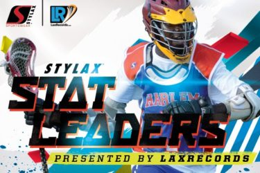 Click here to read more about today's best known Stylax Stat Leaders.