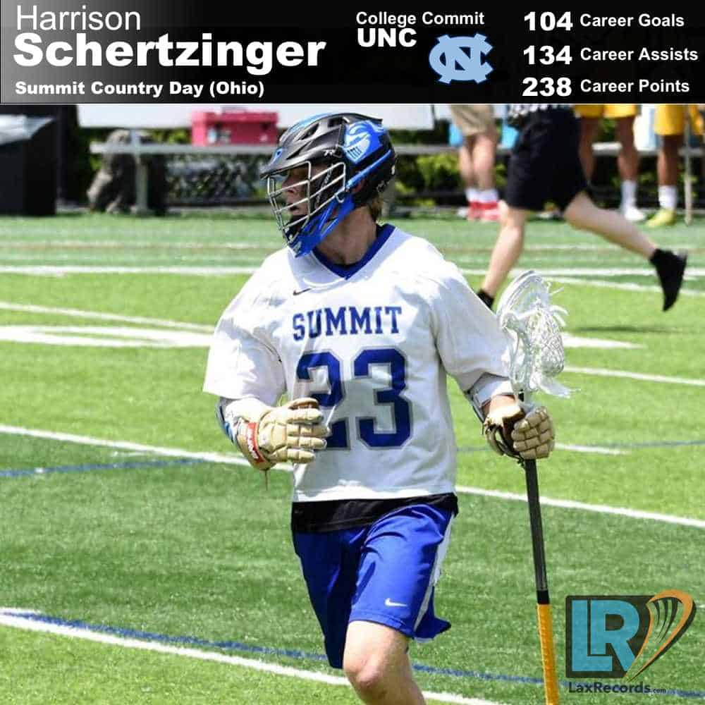 Harrison Schertzinger from Summit Country Day (Ohio).