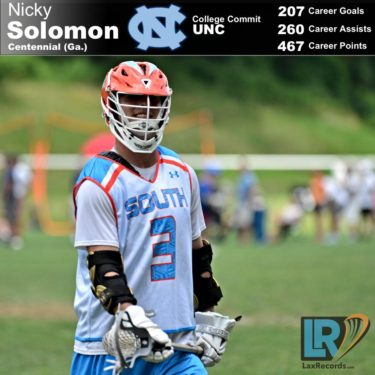 Nicky Solomon from Centennial (Ga.).