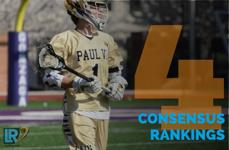 The Panthers of Paul VI (Va.) are among the new teams in the Week 4 Consensus Rankings.