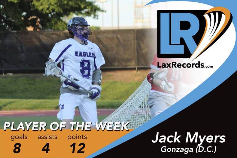 Jack Myers from Gonzaga (D.C.) is LaxRecords.com's Player of the Week for April 2, 2018.