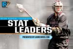Boys' High School Lacrosse Stat Leaders by LaxRecords.com